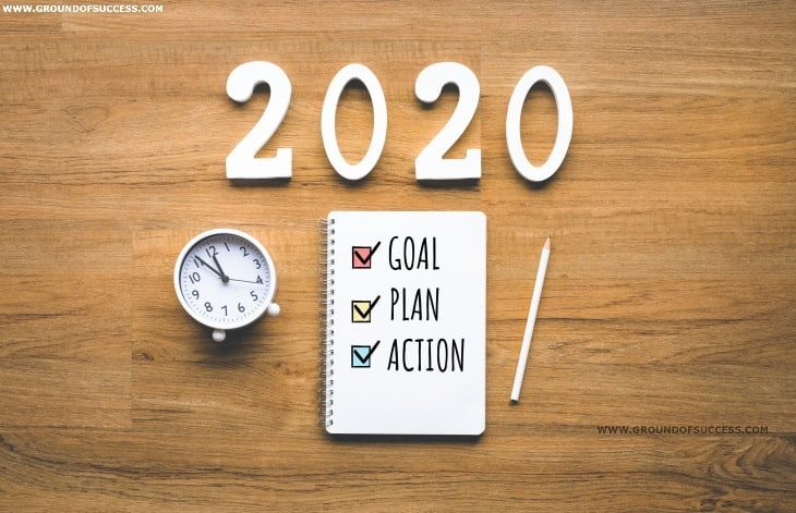 , What is Goal Setting – Why it is so Important